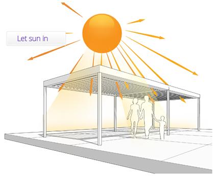 Vergola - Lets Sun In