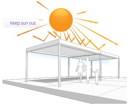 Vergola - Keeps Sun Out