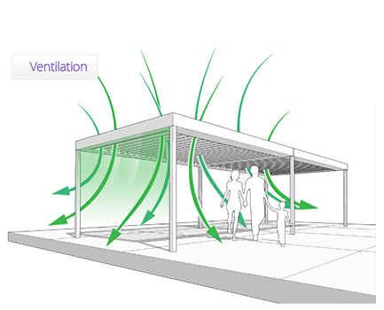 Vergola - Air Flow Ventilation