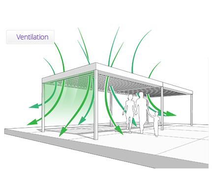 Vergola - Air Flow Ventilation